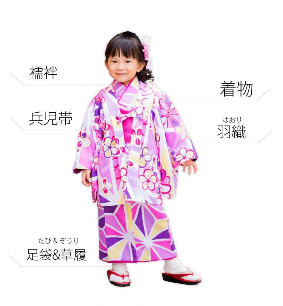 女の子着物セット内容